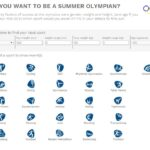 SO, YOU WANT TO BE A SUMMER OLYMPIAN?